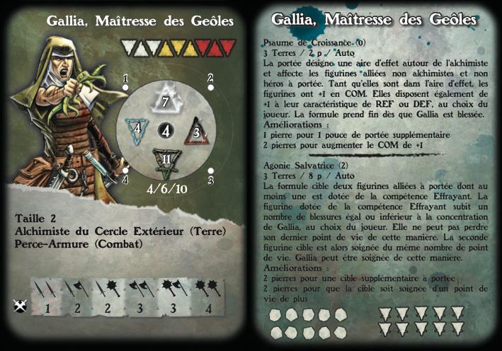 Nouveautés Profil-gallia